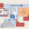 【SQL server】ラッチ状況の確認