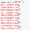 Pythonで日本語の文字分散表現を学習する