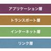 【NW】TCP/IP