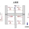筐体フレームの直角度・平行度を測定