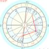 10月31日、牡牛座満月について