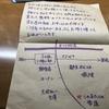 ゼロ円ショップ②
