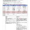 【邪神チャート】覇道の双璧(ゼルラズ)6/16追記、チャート差し替え
