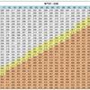 【必見】2018年度 国税専門官の一次試験ボーダー(合格最低点)と足切りを分析~目標点の目安に~