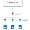 Amazon AuroraとMariaDB Connector/Jの話