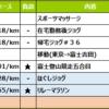 週報:富士登山競走とリレマラの第30週