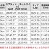 神戸マラソンで見えた課題