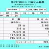 第297回ロト7抽選結果(2018年12月28日)キャリーオーバー発生!!