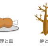 「料理と皿」と「幹と枝」