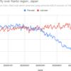 関東上空を飛行する航空機が減少中(2020/5)