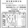 #95 グルービー音楽出版 38期決算 利益0百万円