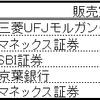 AI日本株式オープン(絶対収益追求型)の評価と評判:2018年2月:AI投資信託