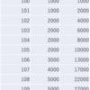 米国株のTOB; ダッチテンダー方式とは