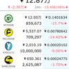 仮想通貨をコツコツ積み立てて億を目指す(1/22) なんJコインの開発が加速!いい調子だ
