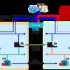 ニフクラDNSを利用してリージョンを跨いだDR構築を試してみる