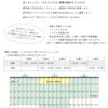 春のSpring Course申込受付スタート!