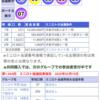 ミニロト 2/18結果 宝くじで借金返済を目指すブログ