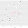 ggplot2で中が塗りつぶされていない長方形を描く