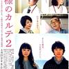 「神様のカルテ2」(2014)