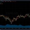 トレード記録 9/21 EUR/USD 20:00〜23:00 +1.2pips