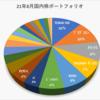 2021年8月の売買記録、保有資産状況(国内株)