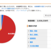 12/31(土) ポートフォリオ一覧  第53週目
