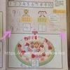 【勉強】やる気のない子にワークを続けさせる方法2
