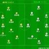 【実は大きな壁を見せつけられた試合】J2 第41節 栃木SC vs 松本山雅FC(●0-1)