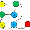 AtCoder ABC139-E を有向グラフ初心者がC++で解く