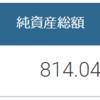 楽天VTIの純資産総額が800億円を超えていた