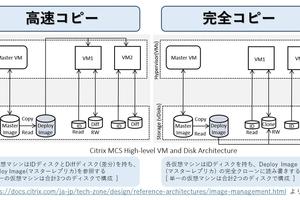 AHV 環境で Citrix MCS を使うときの注意事項 (12/14追記)