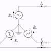 対称座標法#4 三相短絡故障(直接短絡,直接接地)
