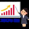 2017年8月の投資結果報告 - コインチェック、ザイフ、全体