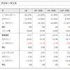 スパークス・新・国際優良日本アジア株ファンド(特化型)の話を聞いてきました