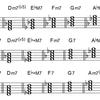基礎から学ぶ音楽理論 6.マイナー・スケールとマイナー・ダイアトニック・コード