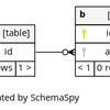 MySQLのSQLファイルからER図をCLIで一発生成する