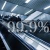 世の中の99.9%の人はやりたいことをやらない選択をしている。やりたことをやらない法則・・・。