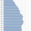 Changes in the Price of Men's Winter Slacks in Japan, 1970-2015