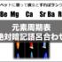 【化学・元素記号】受験生必見!女性閲覧注意?必ず覚えられる語呂合わせ