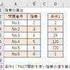 【エクセル】FACT関数の使い方_階乗の算出