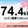 5/1の発電量は74.4kWh