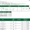 本日の株式トレード報告R2,04,30