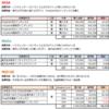 2018年1月家計簿は支出390,787円 仮想通貨投資のことばっか考えてた1ヶ月だった