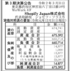 Shopify Japan株式会社 第3期決算公告