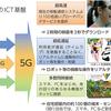 5Gとは・・・