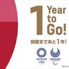落選【東京オリンピックチケット追加販売】またもや落選しました