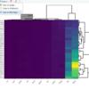インタラクティブなヒートマップを描く heatmaply