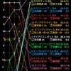 【クイーンS】データまとめ