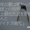 232食目「今年の夏は寒かった?地球上の限界史上最低気温を更新!なんと「マイナス98度」-南極の話-