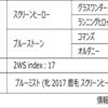 POG2020-2021ドラフト対策 No.83 ブルーシンフォニー